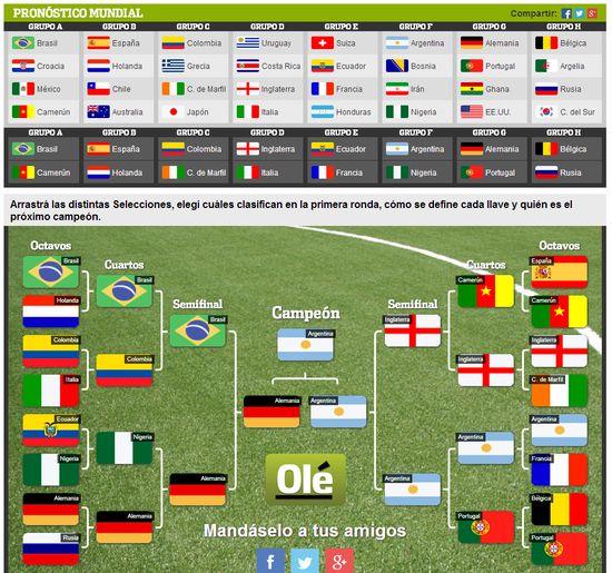 Estos Son Nuestro Pronosticos Para El El Mundial Brasil