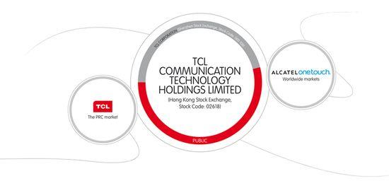 MSC Noticias - company_structure_pic Agencias Com y Pub Alianzas INTL USA - PR NEWSWIRE Negocios Publicidad Tecnología