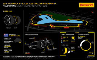 MSC Noticias - Gran-Premio-de-Australia-de-Fórmula-Uno-2015-320x200 Agencias Com y Pub Creatividad & Media Deportes Motores Publicidad