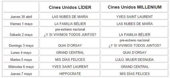 MSC Noticias - CORRECCIÓN-EN-PROGRAMACIÓN-Cines-Unidos-NdP-Cines-Unidos-trae-Las-nubes-de-María-al-Festival-de-Cine-Francés-omorantes-mscconsultores.net_.ve-Correo-de-MSC-Consultores-Gerenciales-C.A. Agencias Com y Pub Cine Diversión Grupo Plus Com Publicidad