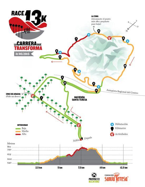 MSC Noticias - Mapa-13K-01 Agencias Com y Pub Alianzas Deportes Licores y Bebidas Maratones MARCOM Negocios Publicidad Tecnología