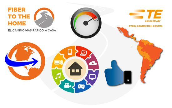 MSC Noticias - TE-FTTH-Image Agencias Com y Pub Negocios Publicidad Tecnología