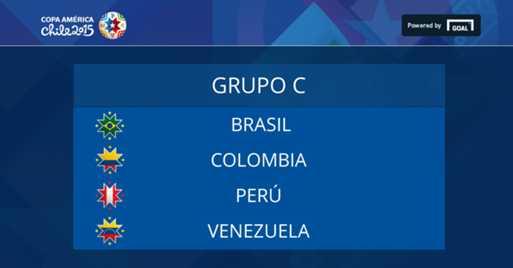 MSC Noticias - gfx-copa-draw-group-c-esp_1n9bj51txv0zg1phiv7ebncx3a Agencias Com y Pub Deportes Futbol Publicidad
