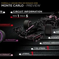 MSC Noticias Latinoamerica - pirelli-monaco.-200x200 Autos EEUU USA PR NewsWire